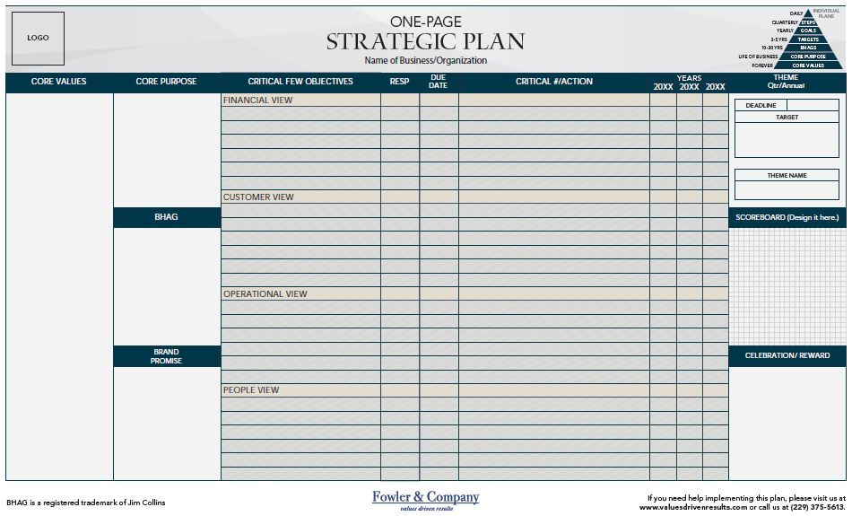the one page strategic plan fowler company