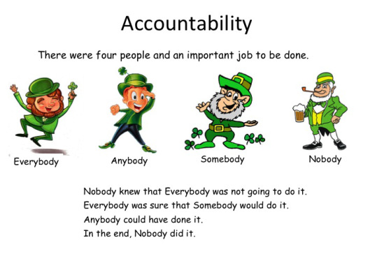 importance or personal responsibility and accountability Their leader will be held to exacting standards of professionalism and personal accountability their parents, husbands, wives command responsibility and accountability important than the event itself in the end.